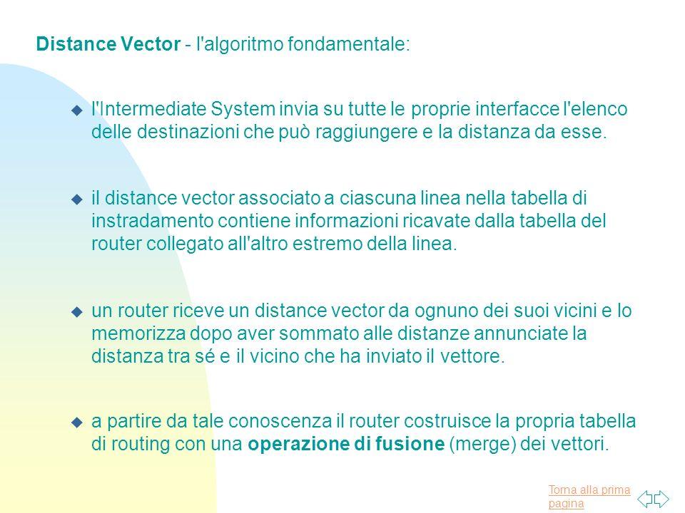 Distance Vector - l algoritmo fondamentale: