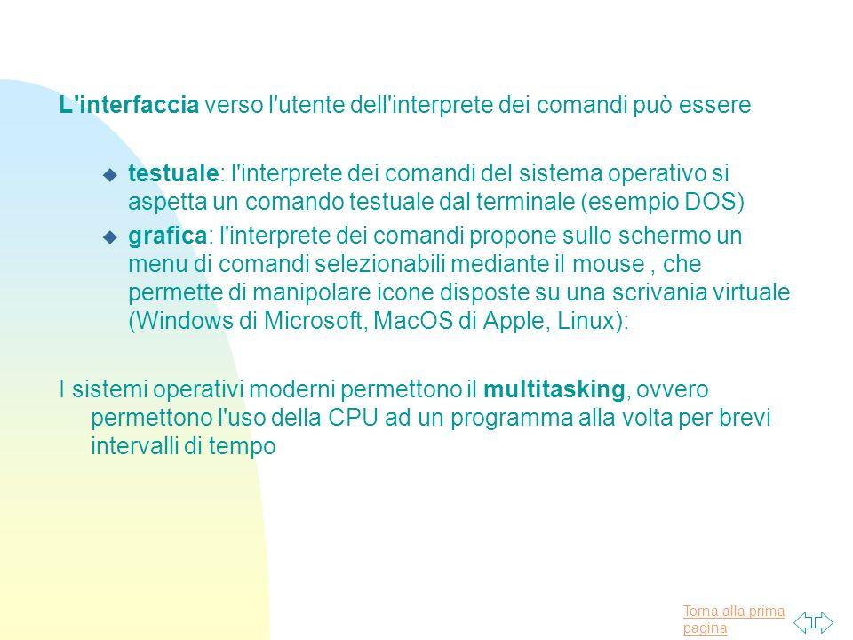 L interfaccia verso l utente dell interprete dei comandi può essere