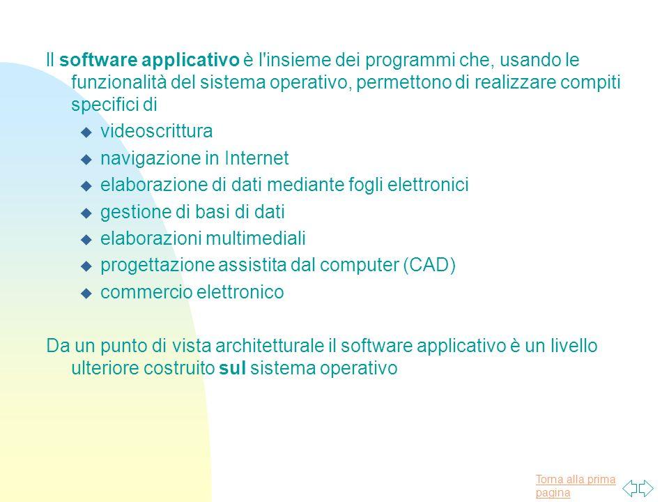 ll software applicativo è l insieme dei programmi che, usando le funzionalità del sistema operativo, permettono di realizzare compiti specifici di