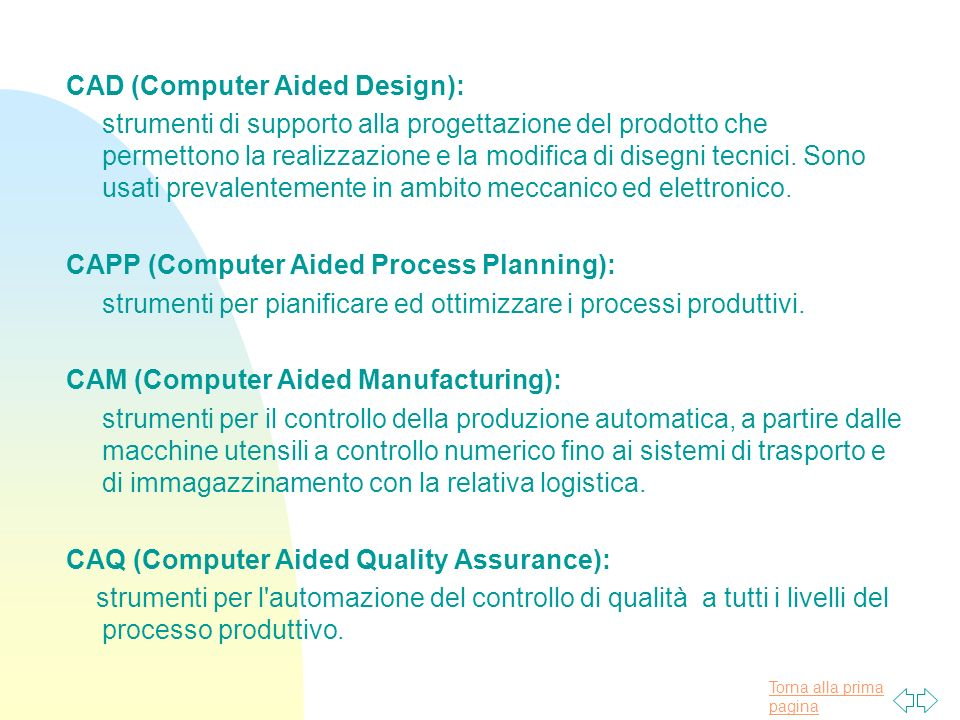 CAD (Computer Aided Design):