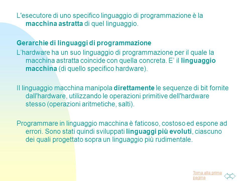 L esecutore di uno specifico linguaggio di programmazione è la macchina astratta di quel linguaggio.