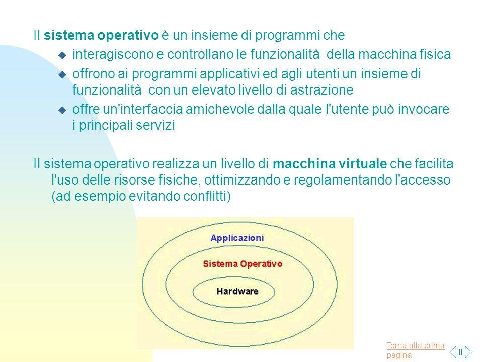Il sistema operativo è un insieme di programmi che
