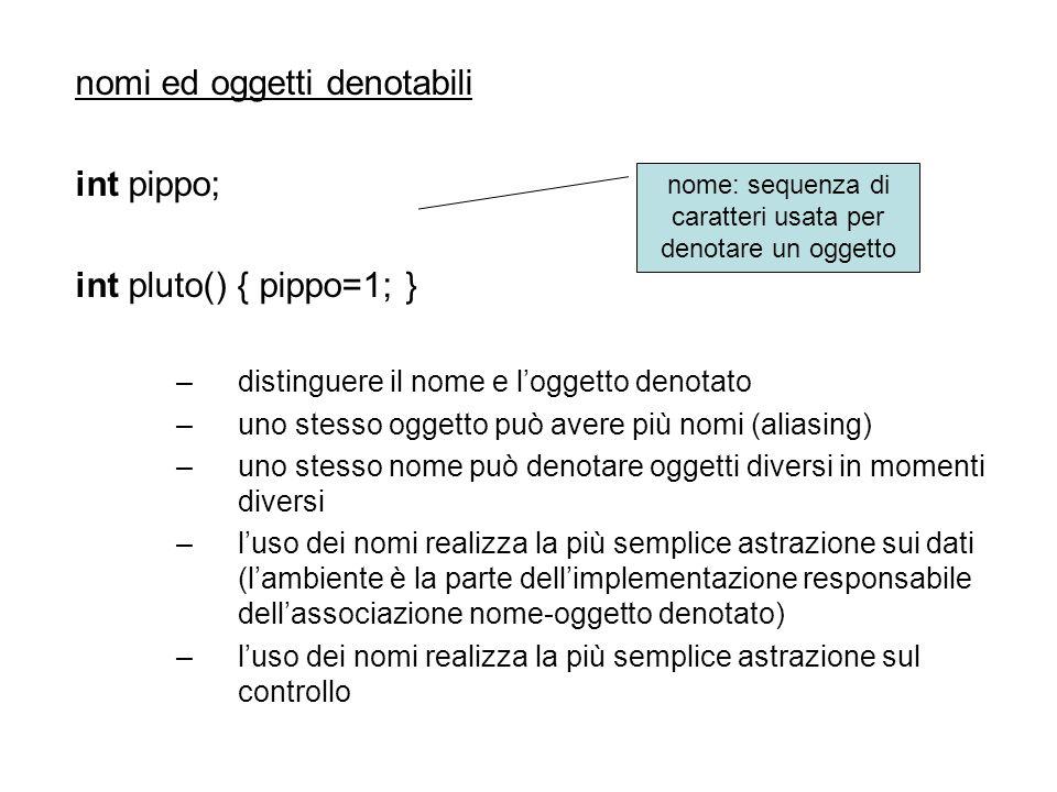 Nome sequenza di caratteri usata per denotare un oggetto for Nomi dei gemelli diversi