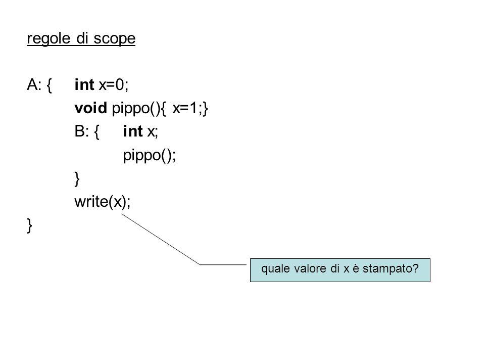 quale valore di x è stampato