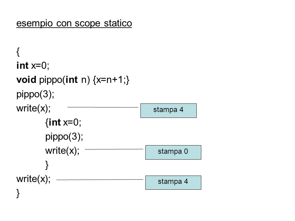 esempio con scope statico { int x=0; void pippo(int n) {x=n+1;}