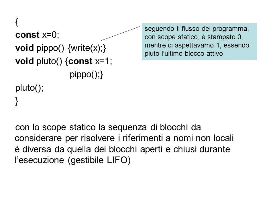void pippo() {write(x);} void pluto() {const x=1; pippo();} pluto(); }