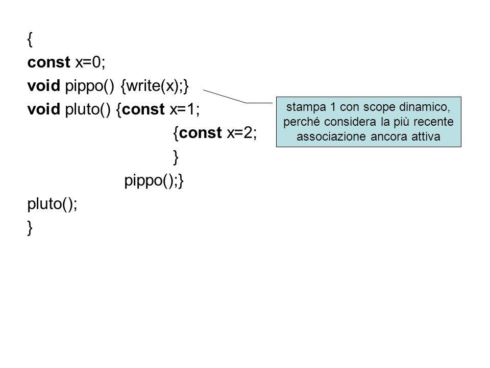 void pippo() {write(x);} void pluto() {const x=1; {const x=2; }