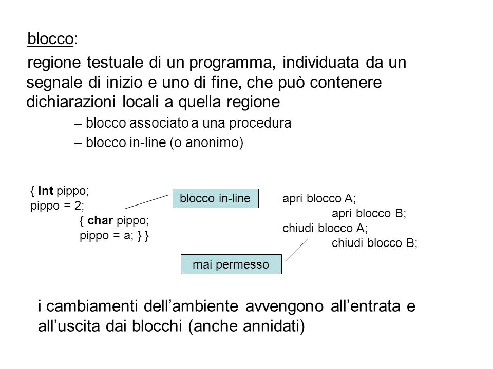 blocco: regione testuale di un programma, individuata da un segnale di inizio e uno di fine, che può contenere dichiarazioni locali a quella regione.