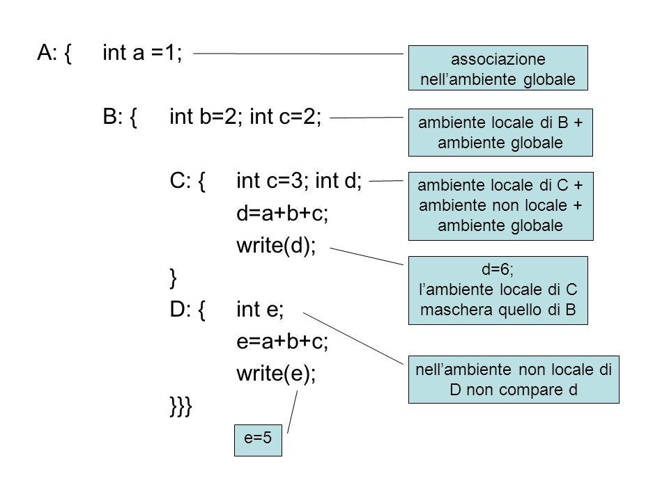 A: { int a =1; B: { int b=2; int c=2; C: { int c=3; int d; d=a+b+c;