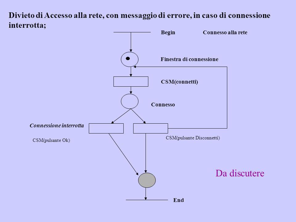 Divieto di Accesso alla rete, con messaggio di errore, in caso di connessione interrotta;