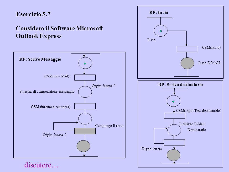 Esercizio 5.7 RP: Invio. Considero il Software Microsoft Outlook Express. Invio. CSM(Invio) RP: Scrivo Messaggio.