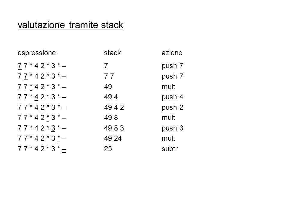 valutazione tramite stack