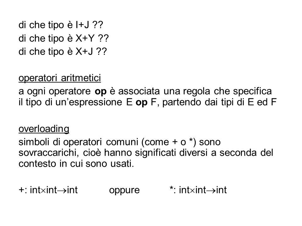 di che tipo è I+J di che tipo è X+Y di che tipo è X+J operatori aritmetici.