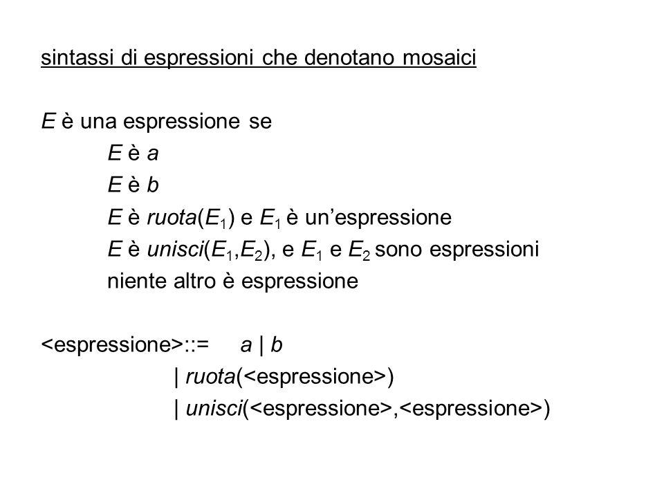 sintassi di espressioni che denotano mosaici