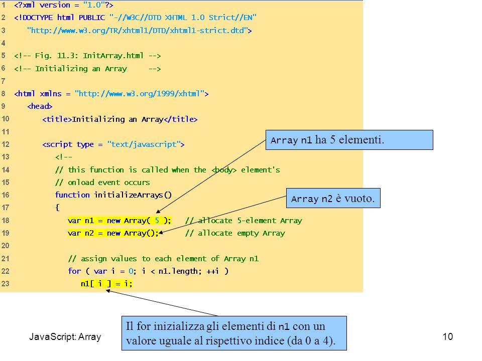 InitArray.html (1 of 3)Array n1 ha 5 elementi. Array n2 è vuoto.