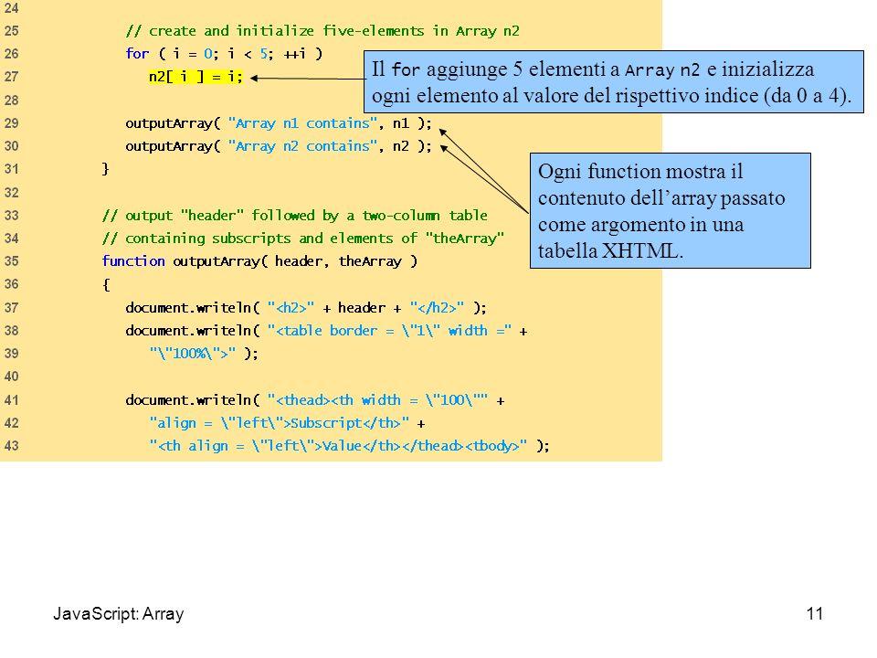 Il for aggiunge 5 elementi a Array n2 e inizializza ogni elemento al valore del rispettivo indice (da 0 a 4).
