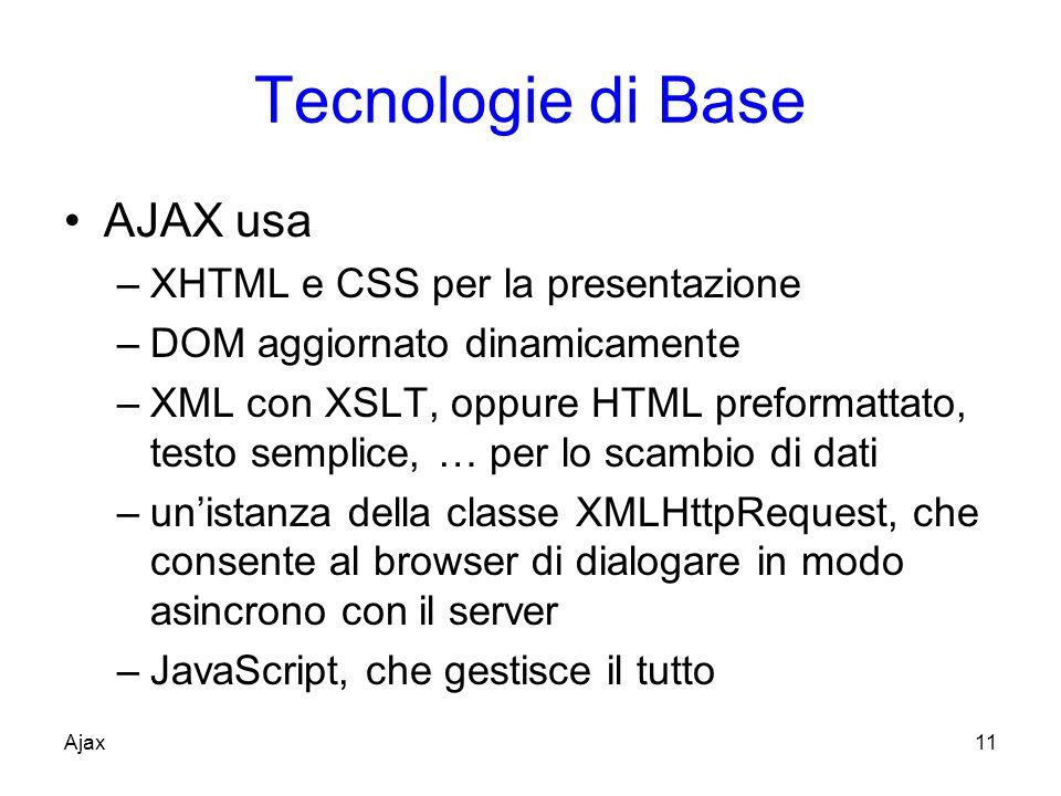 Tecnologie di Base AJAX usa XHTML e CSS per la presentazione