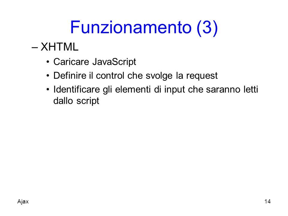Funzionamento (3) XHTML Caricare JavaScript