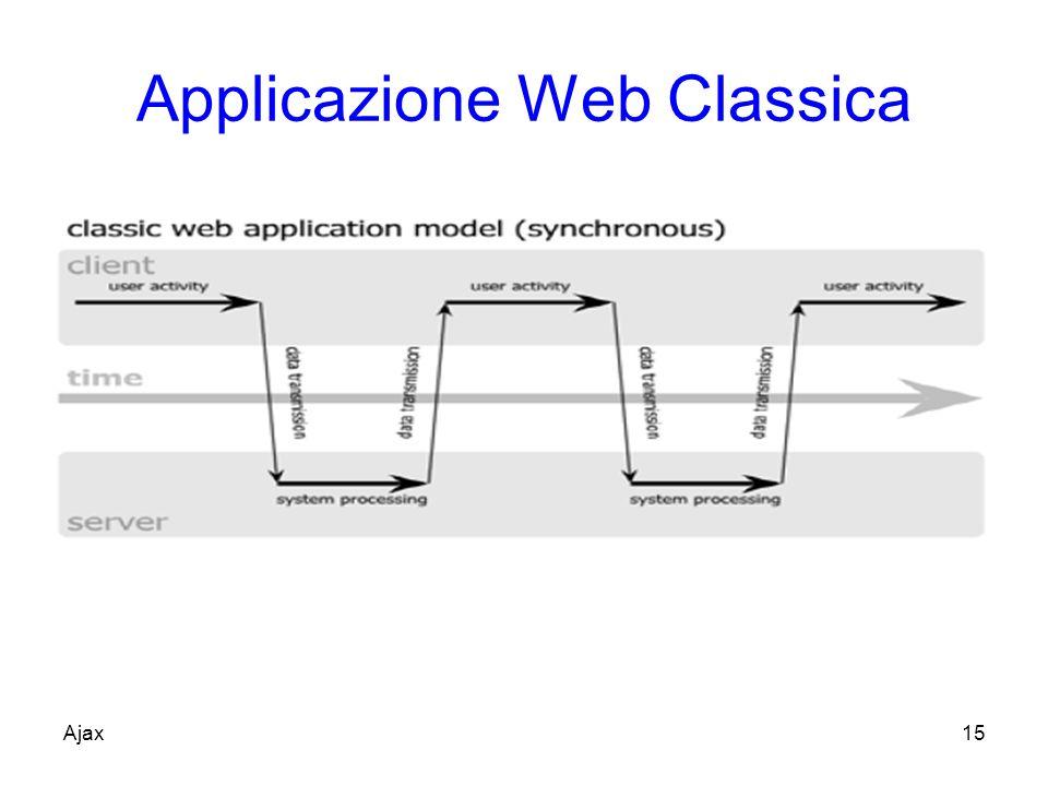 Applicazione Web Classica