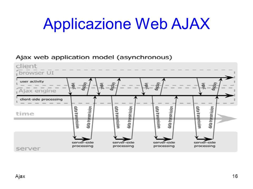 Applicazione Web AJAX Ajax