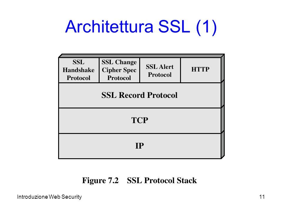 Architettura SSL (1) Introduzione Web Security