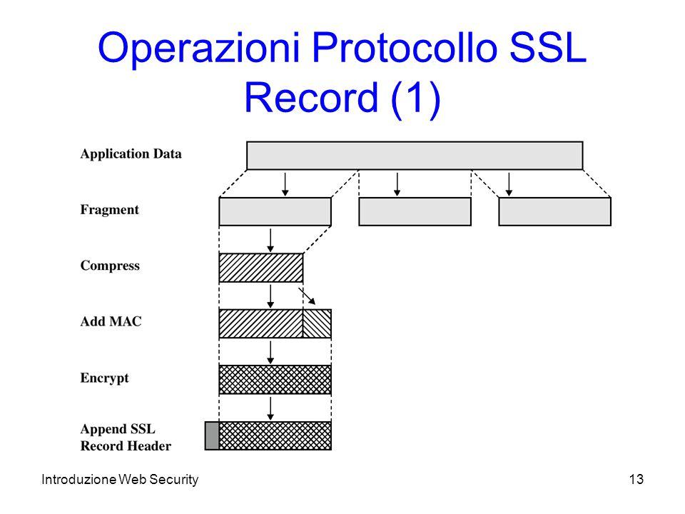 Operazioni Protocollo SSL Record (1)