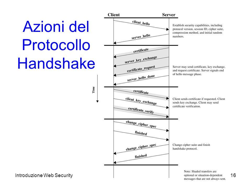 Azioni del Protocollo Handshake