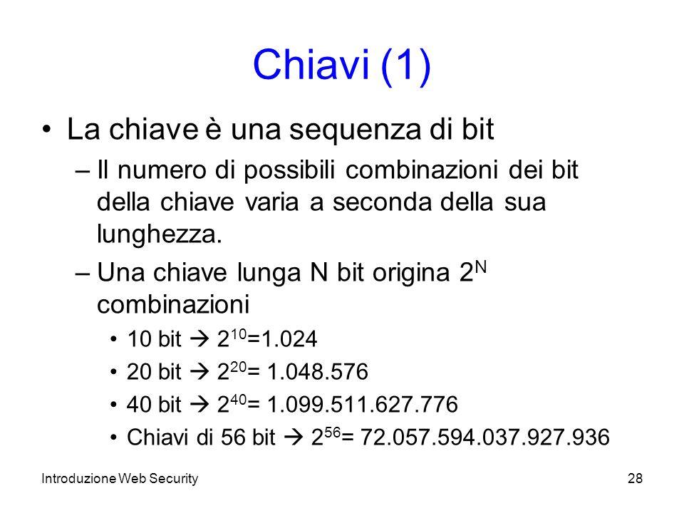 Chiavi (1) La chiave è una sequenza di bit