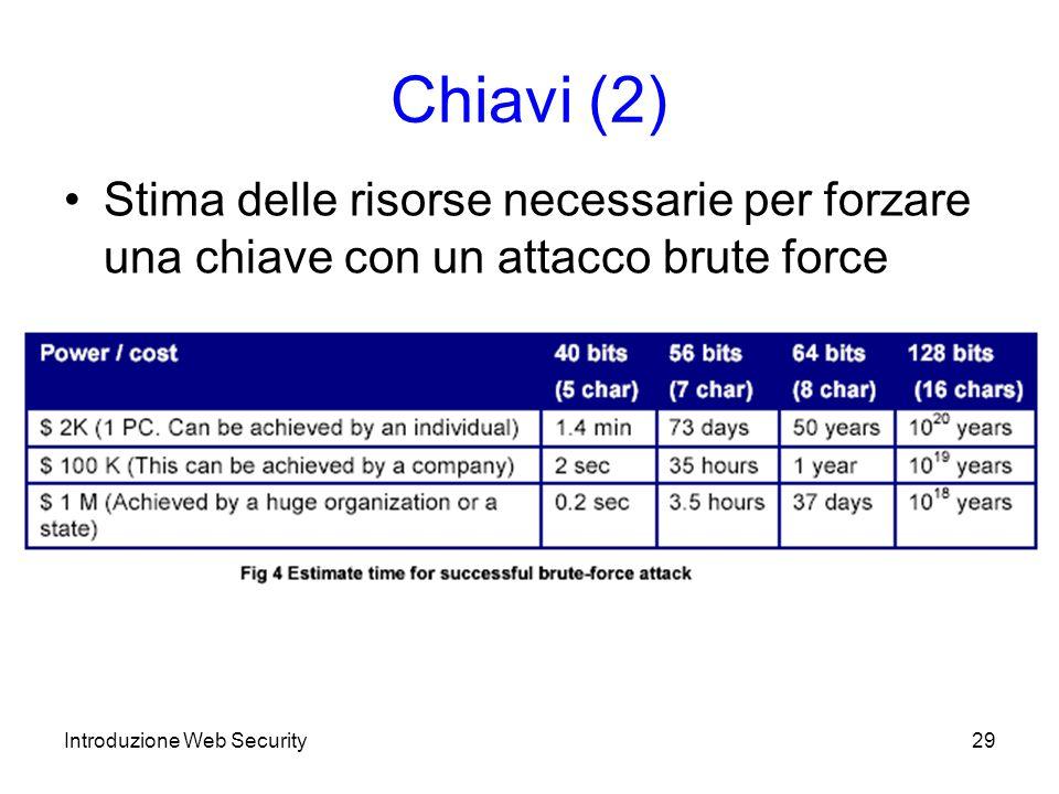 Chiavi (2) Stima delle risorse necessarie per forzare una chiave con un attacco brute force.