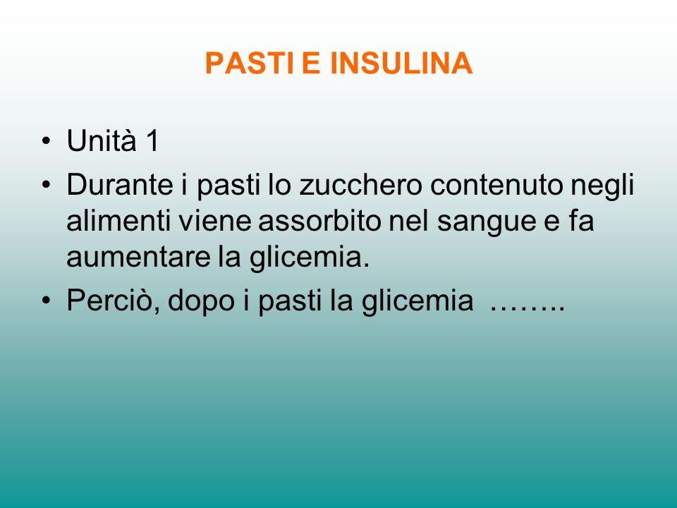 PASTI E INSULINA Unità 1. Durante i pasti lo zucchero contenuto negli alimenti viene assorbito nel sangue e fa aumentare la glicemia.