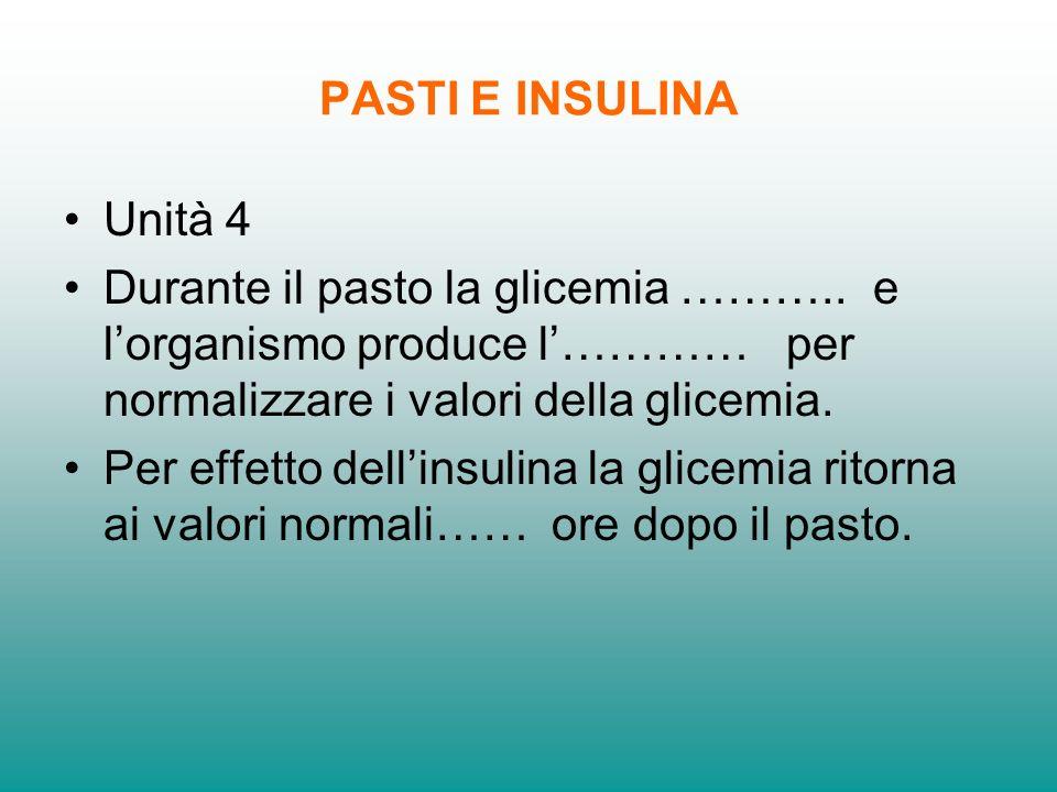 PASTI E INSULINA Unità 4. Durante il pasto la glicemia ……….. e l'organismo produce l'………… per normalizzare i valori della glicemia.