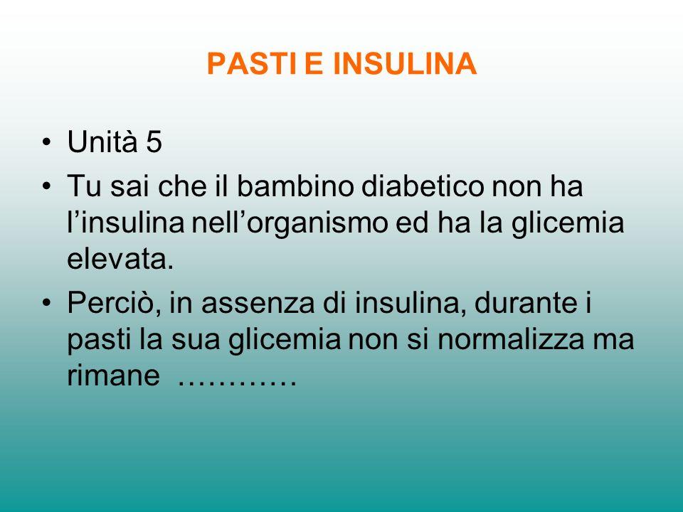 PASTI E INSULINA Unità 5. Tu sai che il bambino diabetico non ha l'insulina nell'organismo ed ha la glicemia elevata.