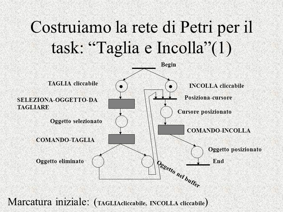 Costruiamo la rete di Petri per il task: Taglia e Incolla (1)