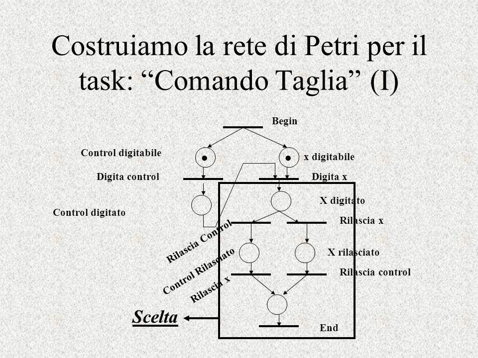 Costruiamo la rete di Petri per il task: Comando Taglia (I)