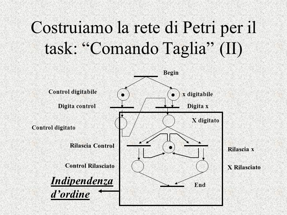 Costruiamo la rete di Petri per il task: Comando Taglia (II)