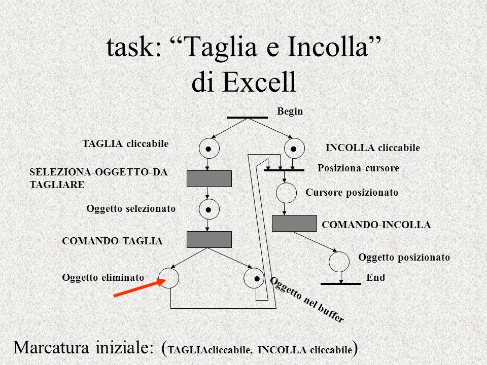 task: Taglia e Incolla di Excell