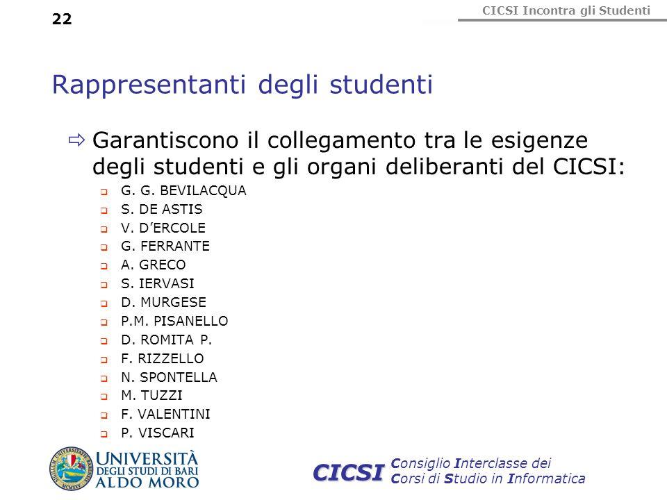 Rappresentanti degli studenti
