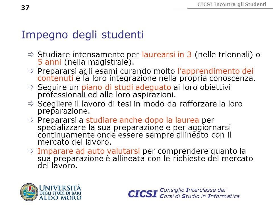 Impegno degli studenti