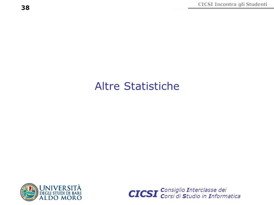 Altre Statistiche