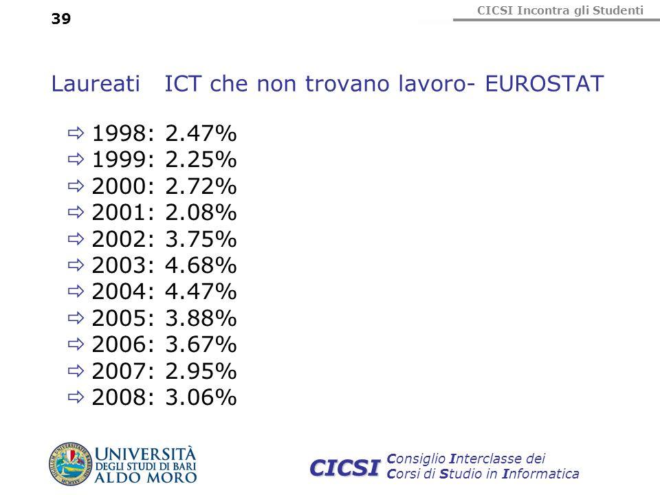 Laureati ICT che non trovano lavoro- EUROSTAT