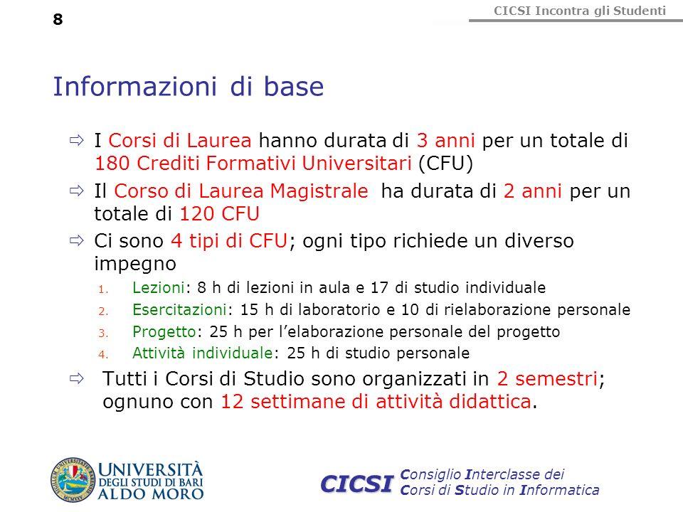Informazioni di base I Corsi di Laurea hanno durata di 3 anni per un totale di 180 Crediti Formativi Universitari (CFU)