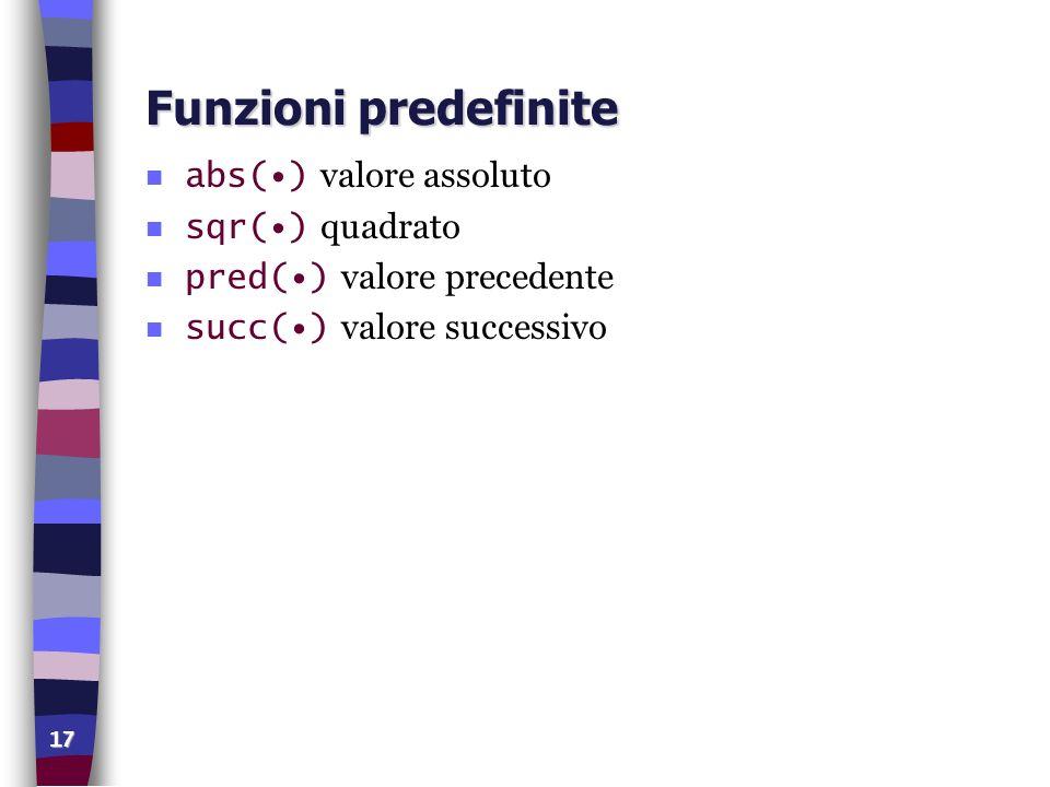 Funzioni predefinite abs(•) valore assoluto sqr(•) quadrato