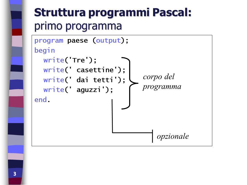 Struttura programmi Pascal: primo programma