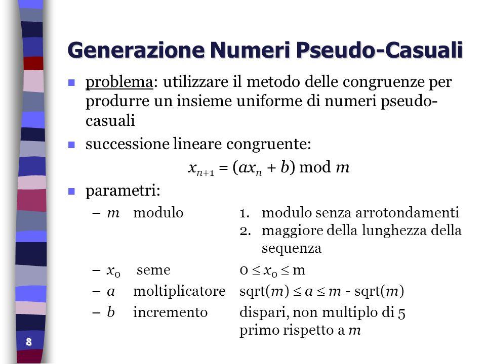 Generazione Numeri Pseudo-Casuali