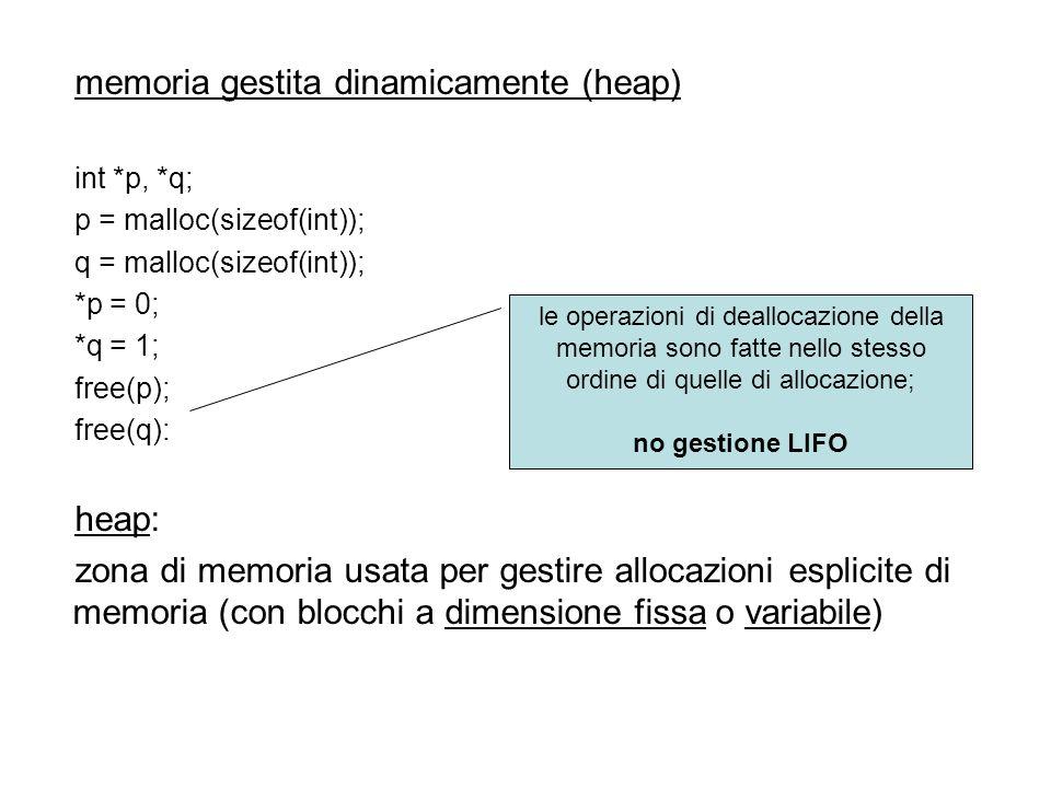 memoria gestita dinamicamente (heap)