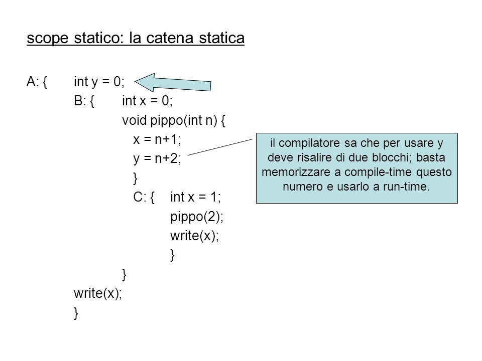 scope statico: la catena statica