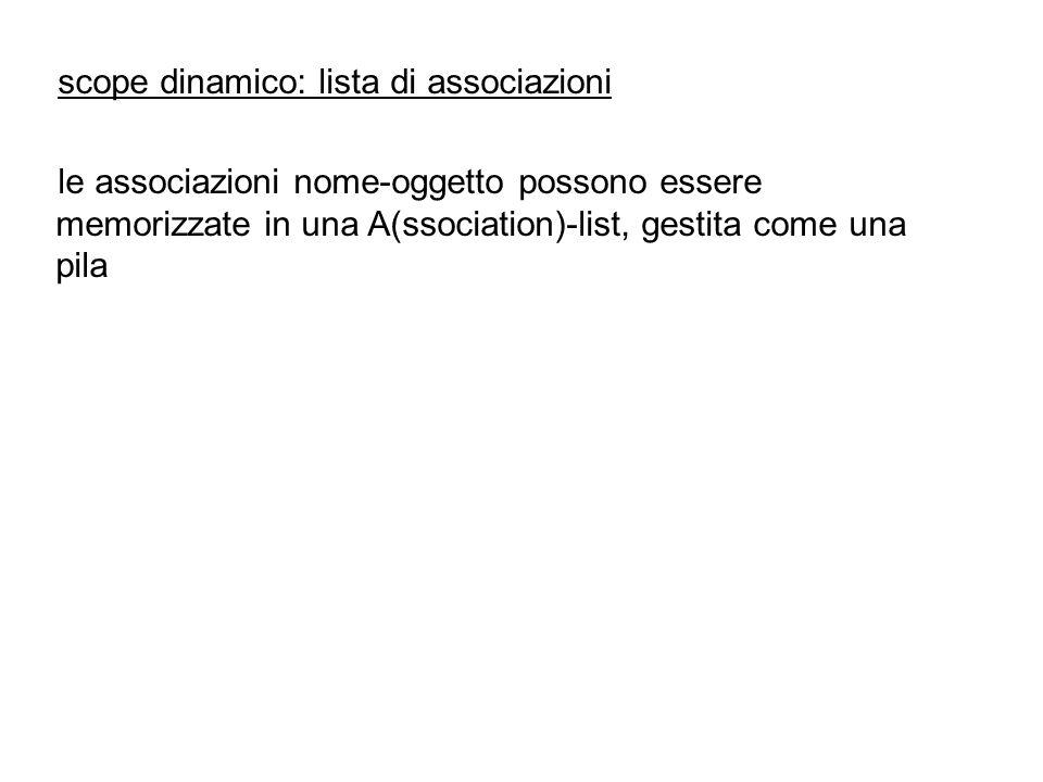scope dinamico: lista di associazioni