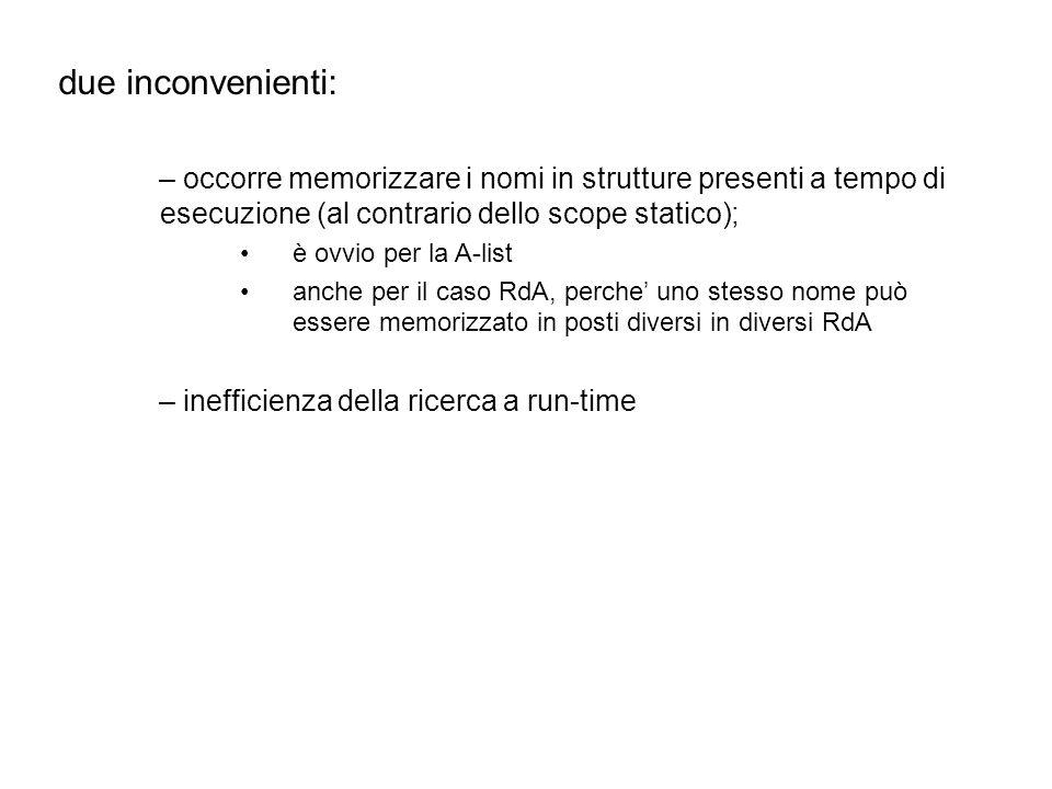 due inconvenienti: occorre memorizzare i nomi in strutture presenti a tempo di esecuzione (al contrario dello scope statico);