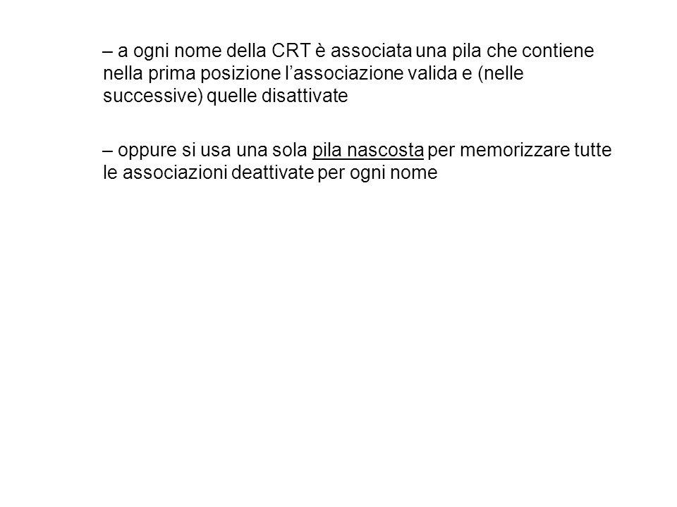 a ogni nome della CRT è associata una pila che contiene nella prima posizione l'associazione valida e (nelle successive) quelle disattivate
