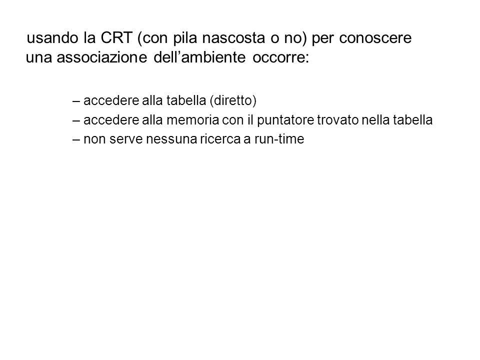 usando la CRT (con pila nascosta o no) per conoscere una associazione dell'ambiente occorre: